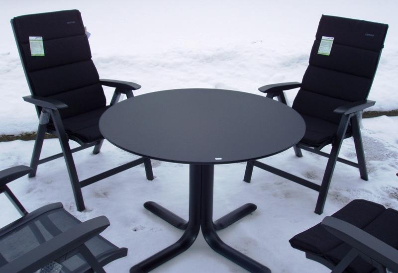 kettler hks gartenm bel lofttisch forma sessel auflagen komplettset frei haus ebay. Black Bedroom Furniture Sets. Home Design Ideas